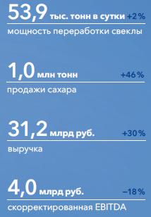 http://www.ikar.ru/upload/images/202006/d7649cc7574bd5fc36e7a4f7bb3e6eef.png