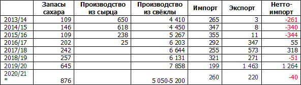 http://www.ikar.ru/upload/images/202012/be75f0458820b42a1e08aa9fd7671331.png